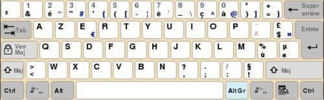 AZERTY 键盘