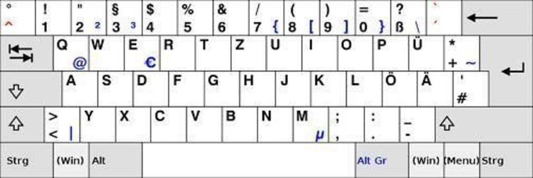 QWERTY 键盘
