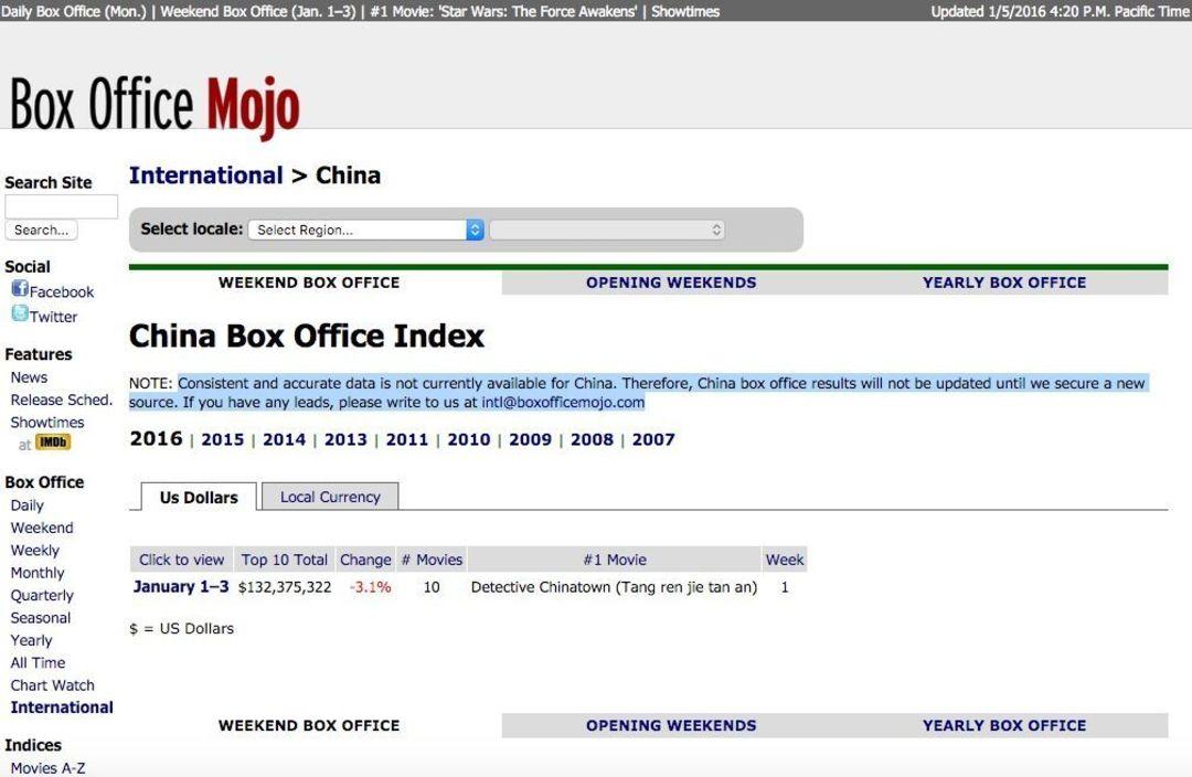 Box office Mojo 网站截图
