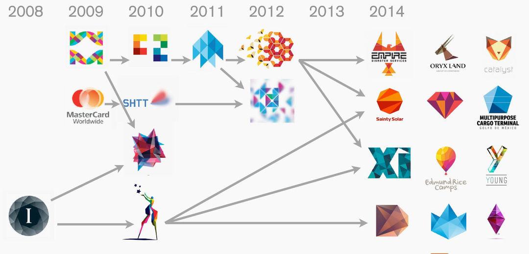 来看看年度最流行的15种品牌logo设计趋势_设计_好奇心日报