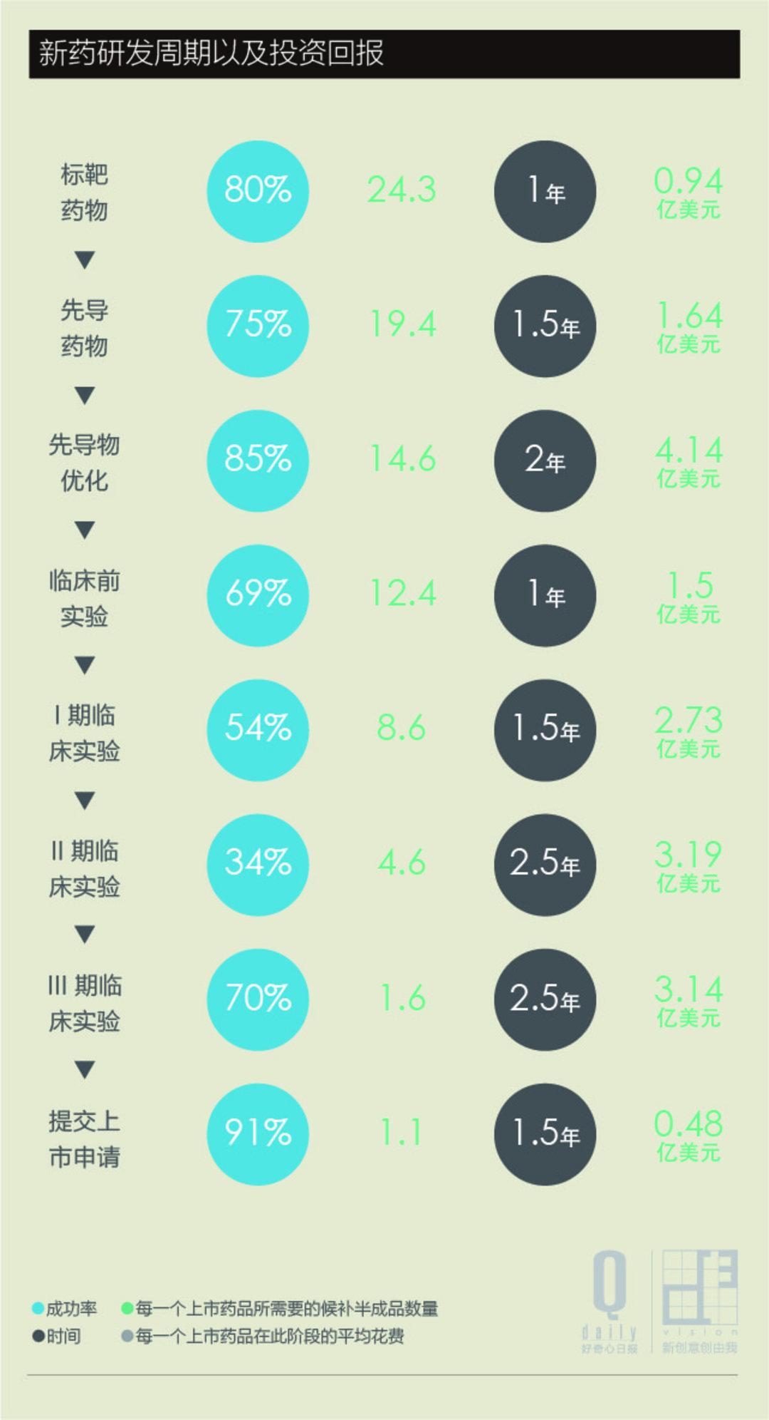 那个要去香港打的宫颈癌疫苗终于可以在内地打了,关于这件事,有20个问题也许你想了解_商业_好奇心日报