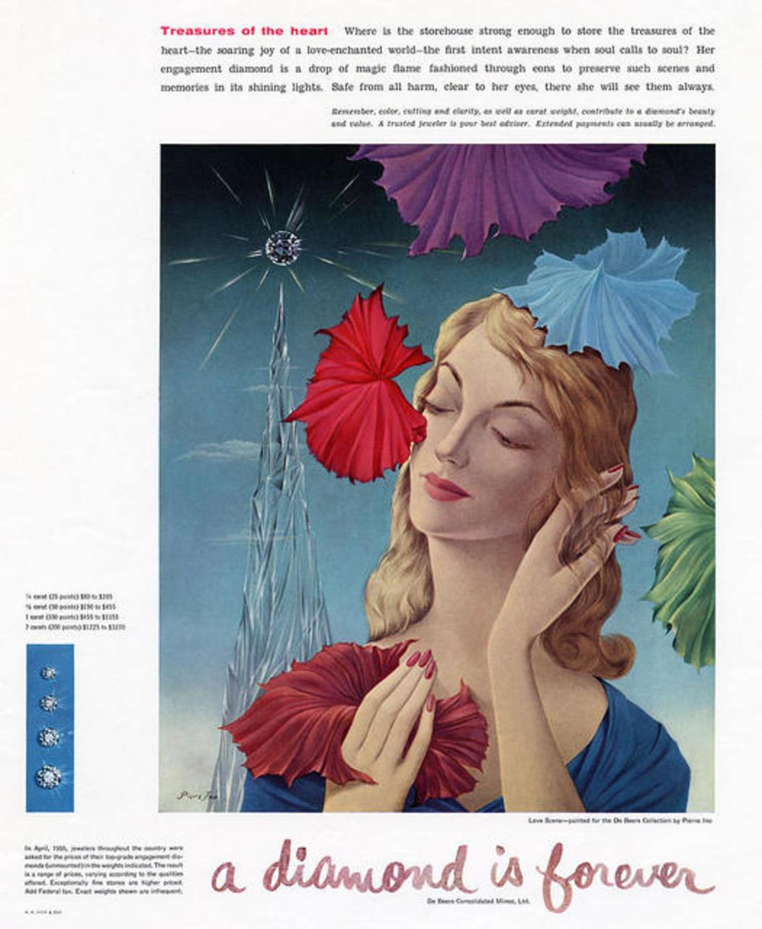 """70年过去,那个关于""""钻石恒久远""""的故事为什么行不通了?_时尚_好奇心日报"""