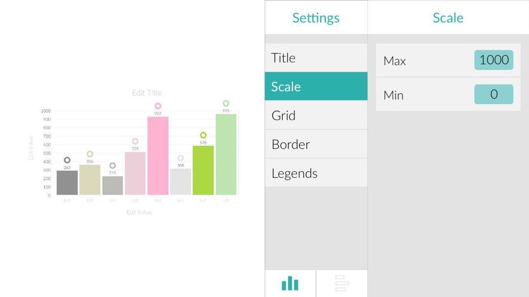 有了这个应用,在手机上也能方便地做图表_智能_好奇心日报
