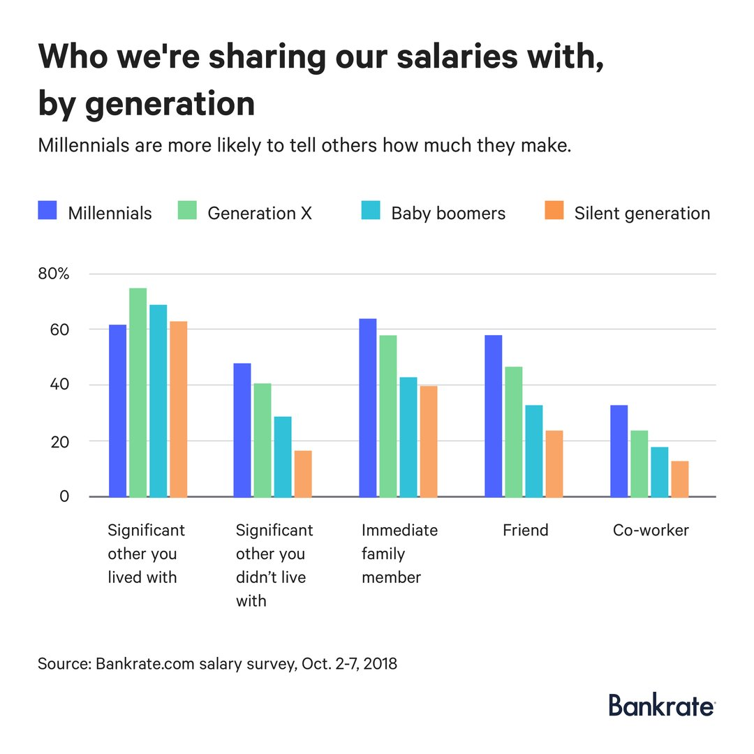 薪资透明到底是促进职场平等,还是打开了潘多拉魔盒?_商业_好奇心日报