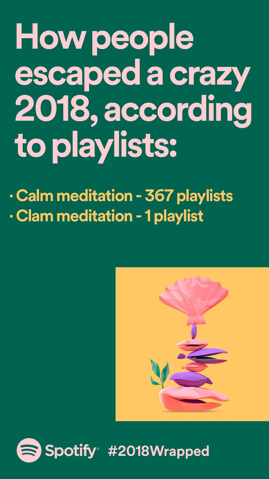 Spotify 又把歌单玩出了花,这是他们第三年用歌单来做盘点_商业_好奇心日报